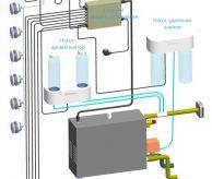 Схема подключения дополнительных опций к парогенератору AIO