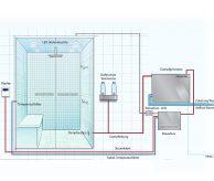 Схема подключения дополнительных опций к парогенератору AIO 2